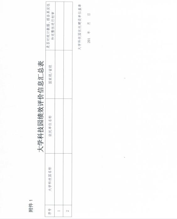 关于开展辽宁省大学科技园绩效评价工作的通知3.jpg