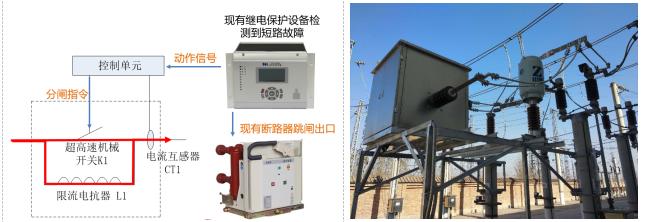 牵引变电所绝缘在线监测系统.png