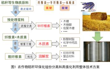 """抗菌材料应用于""""天宫-1""""号飞行任务1.png"""