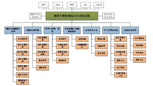 图1 系统功能结构图.png