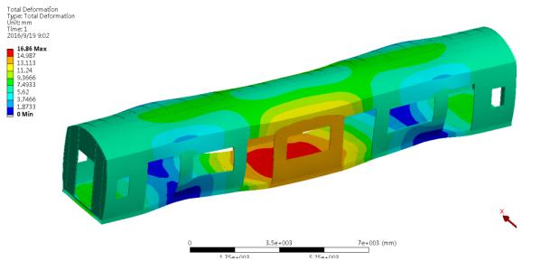 图2 碳纤维复合材料车体有限元仿真.png