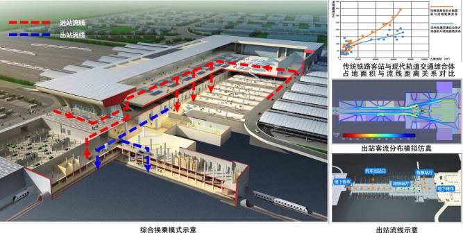 现代轨道交通综合体设计理论与关键技术.png