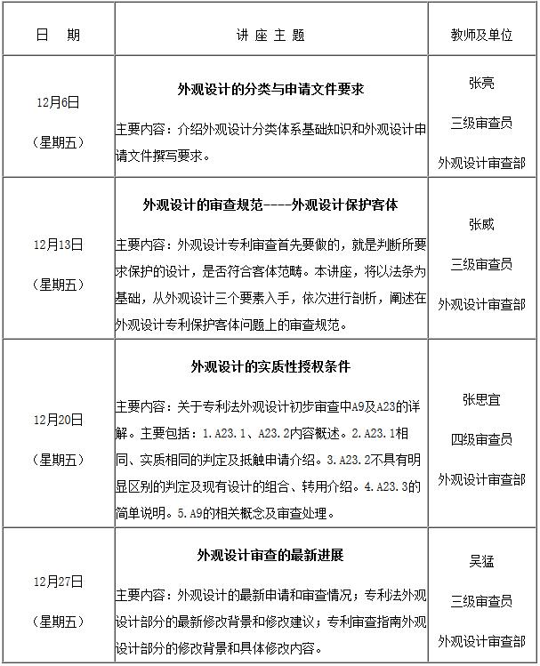 """""""外观设计审查""""专题公益讲座(2019年12月6日-27日).png"""