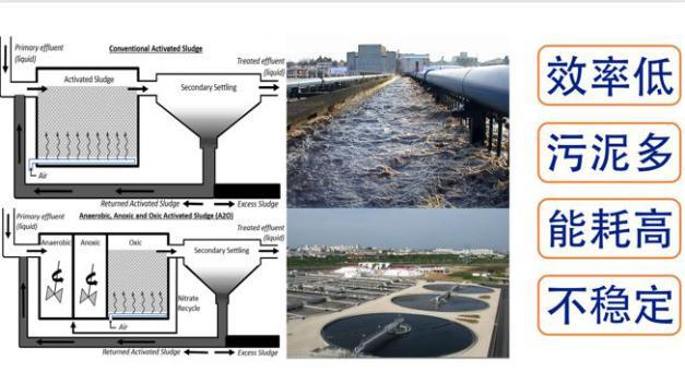 e:\k8008\qiuchengcai\桌面\南京成果图片\水污染\图片14.png