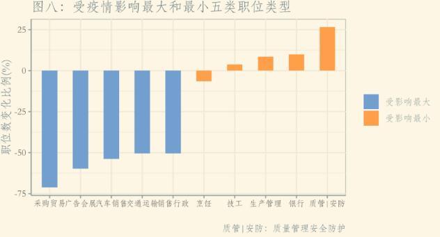 最新报告出炉:新冠疫情对劳动力市场、中国及全球产业链的影响