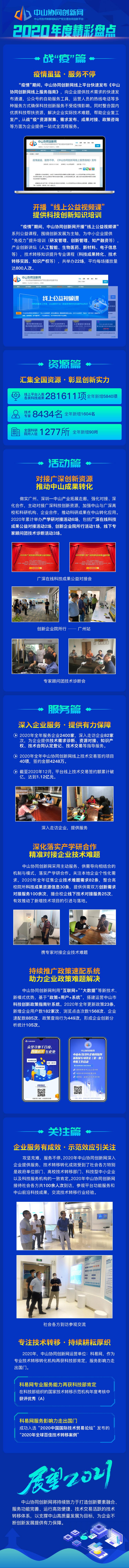 中山协同创新网2020年度盘点(5)(1)(1).jpg